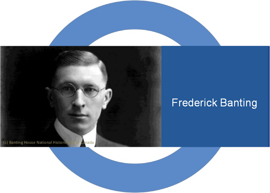 fred banting